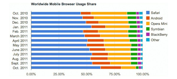 mobilebrowser
