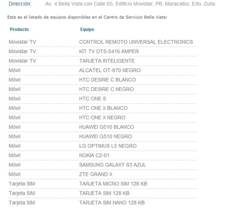 Inventario Bella Vista Maracaibo Movistar