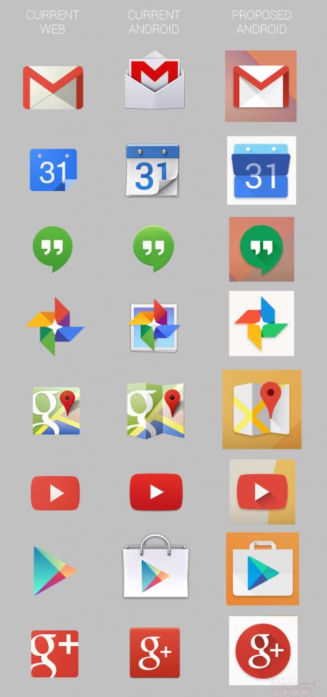Google rediseñaría los iconos de Android pronto (y así se verían)