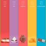 Android 4.4 KitKat ya es la tercera versión más utilizada del sistema